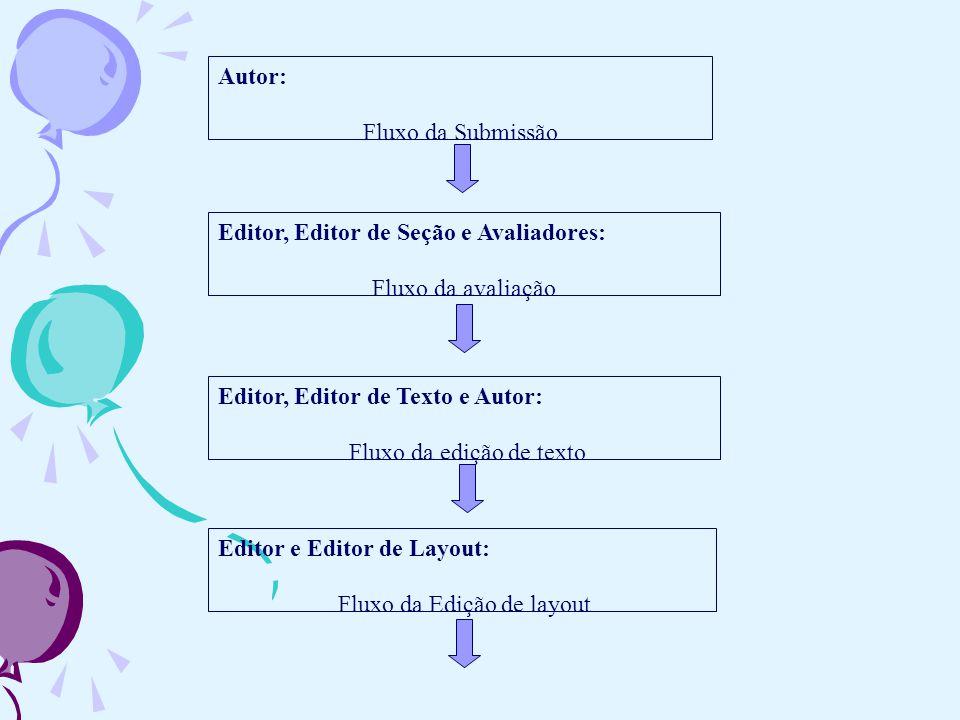 Editor e Editor de Layout: Fluxo da Edição de layout Autor: Fluxo da Submissão Editor, Editor de Seção e Avaliadores: Fluxo da avaliação Editor, Edito
