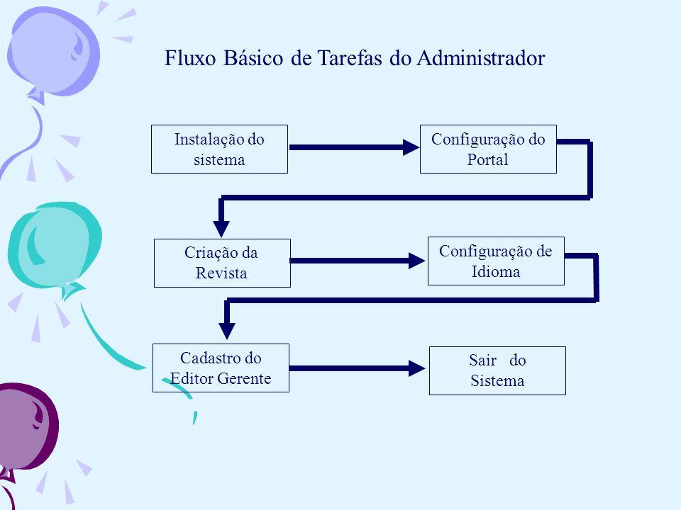 Instalação do sistema Fluxo Básico de Tarefas do Administrador Criação da Revista Configuração de Idioma Configuração do Portal Cadastro do Editor Ger