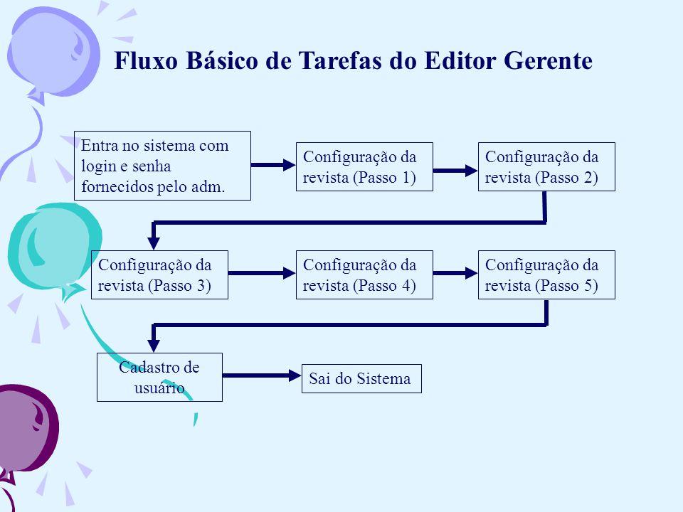 Fluxo Básico de Tarefas do Editor Gerente Entra no sistema com login e senha fornecidos pelo adm. Configuração da revista (Passo 1) Cadastro de usuári