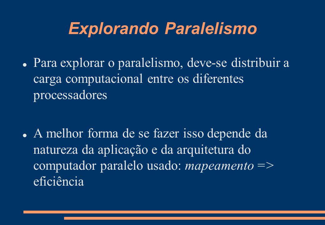 Explorando Paralelismo Para explorar o paralelismo, deve-se distribuir a carga computacional entre os diferentes processadores A melhor forma de se fazer isso depende da natureza da aplicação e da arquitetura do computador paralelo usado: mapeamento => eficiência