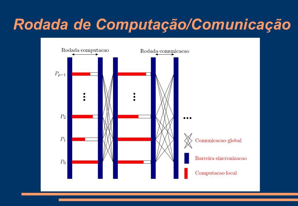 Rodada de Computação/Comunicação