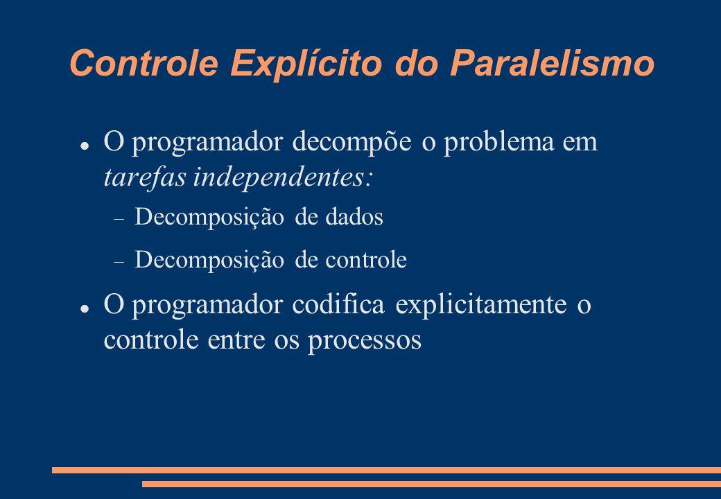 Controle Explícito do Paralelismo O programador decompõe o problema em tarefas independentes: Decomposição de dados Decomposição de controle O programador codifica explicitamente o controle entre os processos