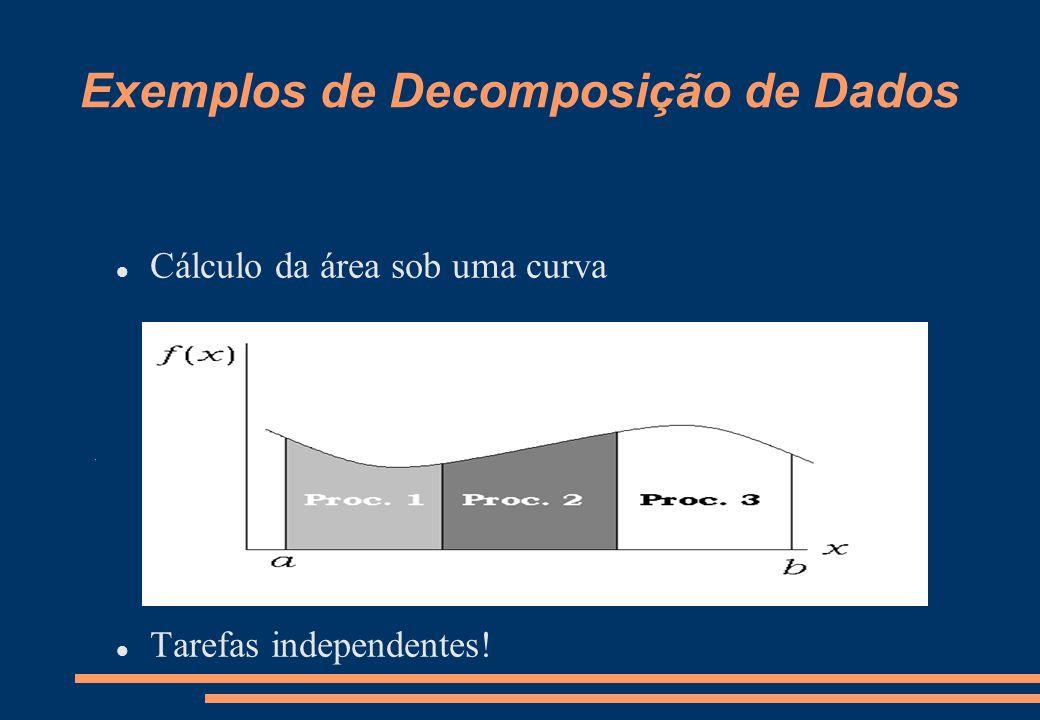 Exemplos de Decomposição de Dados Cálculo da área sob uma curva Tarefas independentes!
