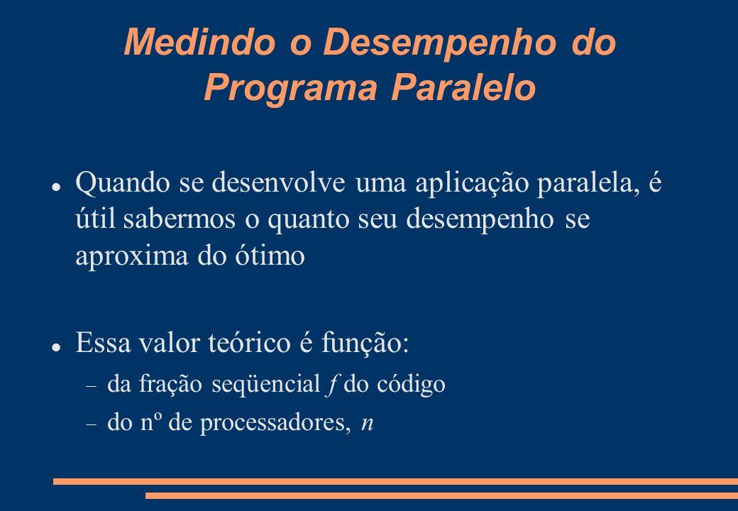Medindo o Desempenho do Programa Paralelo Quando se desenvolve uma aplicação paralela, é útil sabermos o quanto seu desempenho se aproxima do ótimo Essa valor teórico é função: da fração seqüencial f do código do nº de processadores, n