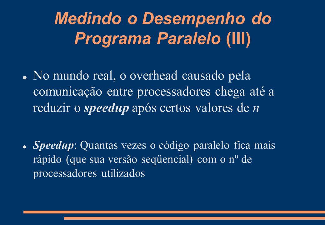 Medindo o Desempenho do Programa Paralelo (III) No mundo real, o overhead causado pela comunicação entre processadores chega até a reduzir o speedup após certos valores de n Speedup: Quantas vezes o código paralelo fica mais rápido (que sua versão seqüencial) com o nº de processadores utilizados