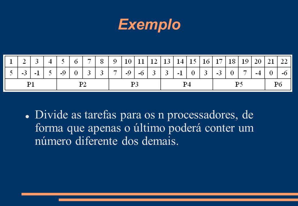 Exemplo Divide as tarefas para os n processadores, de forma que apenas o último poderá conter um número diferente dos demais.