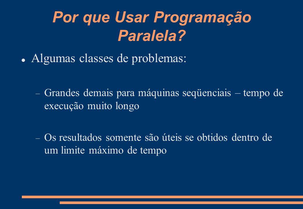 Por que Usar Programação Paralela.
