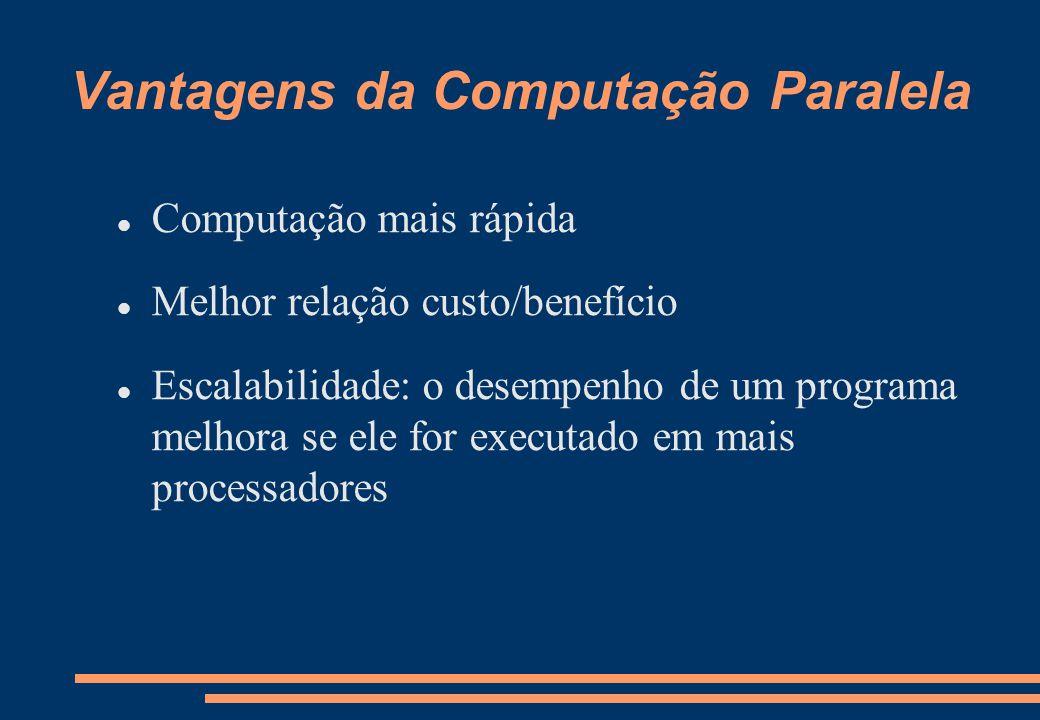 Vantagens da Computação Paralela Computação mais rápida Melhor relação custo/benefício Escalabilidade: o desempenho de um programa melhora se ele for executado em mais processadores