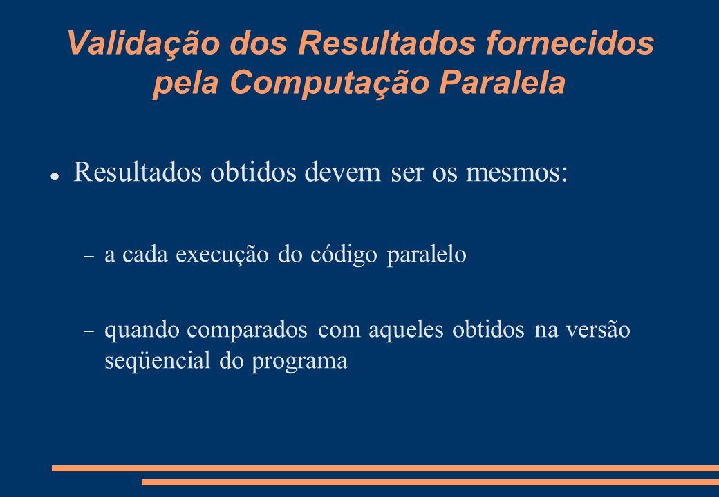 Validação dos Resultados fornecidos pela Computação Paralela Resultados obtidos devem ser os mesmos: a cada execução do código paralelo quando comparados com aqueles obtidos na versão seqüencial do programa