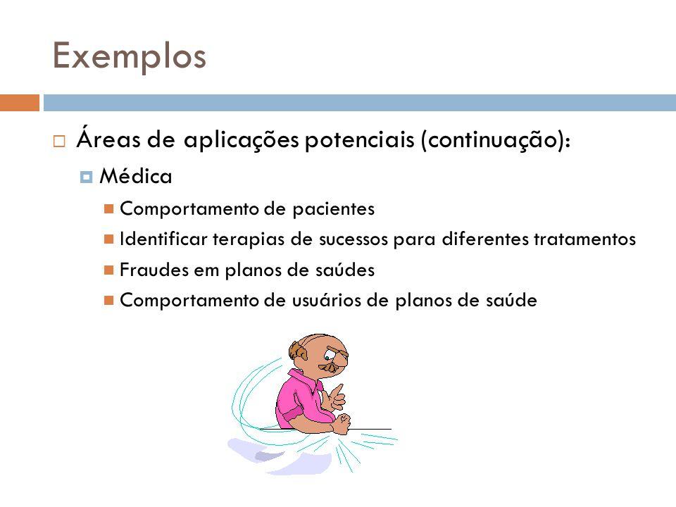 Exemplos Áreas de aplicações potenciais (continuação): Médica Comportamento de pacientes Identificar terapias de sucessos para diferentes tratamentos Fraudes em planos de saúdes Comportamento de usuários de planos de saúde