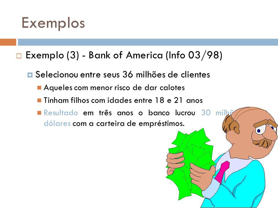Exemplos Exemplo (3) - Bank of America (Info 03/98) Selecionou entre seus 36 milhões de clientes Aqueles com menor risco de dar calotes Tinham filhos com idades entre 18 e 21 anos Resultado em três anos o banco lucrou 30 milhões de dólares com a carteira de empréstimos.