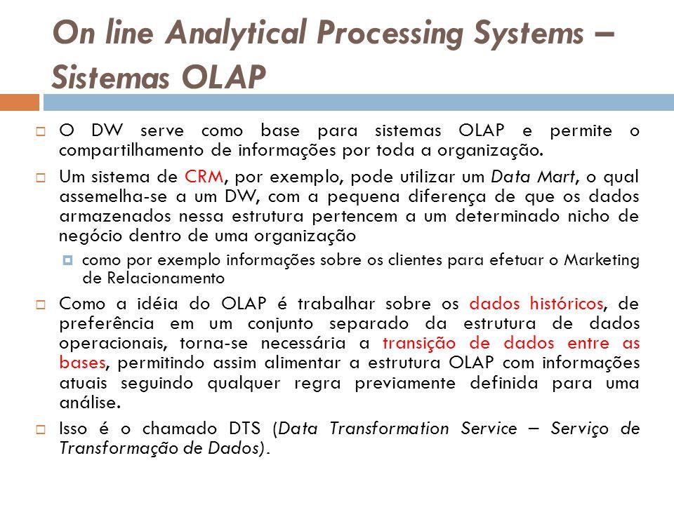 On line Analytical Processing Systems – Sistemas OLAP O DW serve como base para sistemas OLAP e permite o compartilhamento de informações por toda a organização.