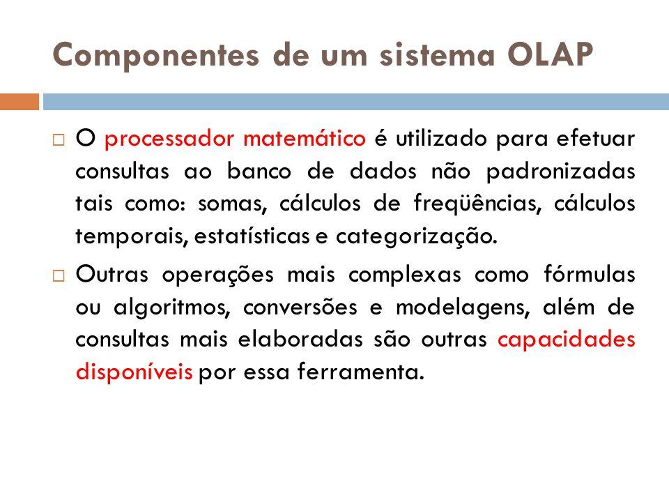 Componentes de um sistema OLAP O processador matemático é utilizado para efetuar consultas ao banco de dados não padronizadas tais como: somas, cálculos de freqüências, cálculos temporais, estatísticas e categorização.