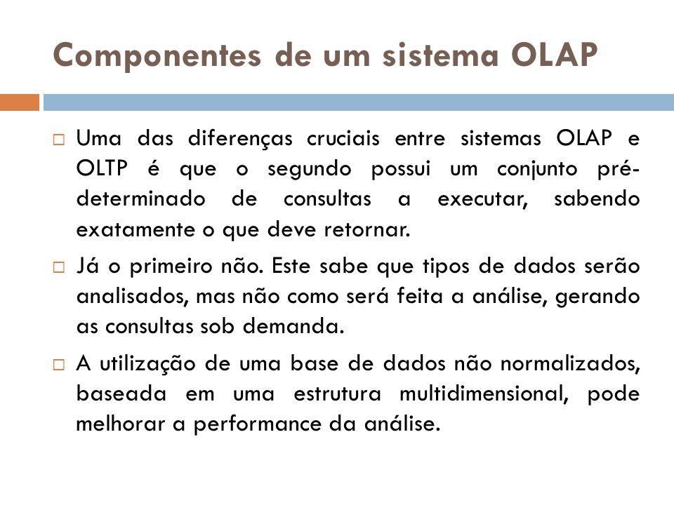 Componentes de um sistema OLAP Uma das diferenças cruciais entre sistemas OLAP e OLTP é que o segundo possui um conjunto pré- determinado de consultas a executar, sabendo exatamente o que deve retornar.