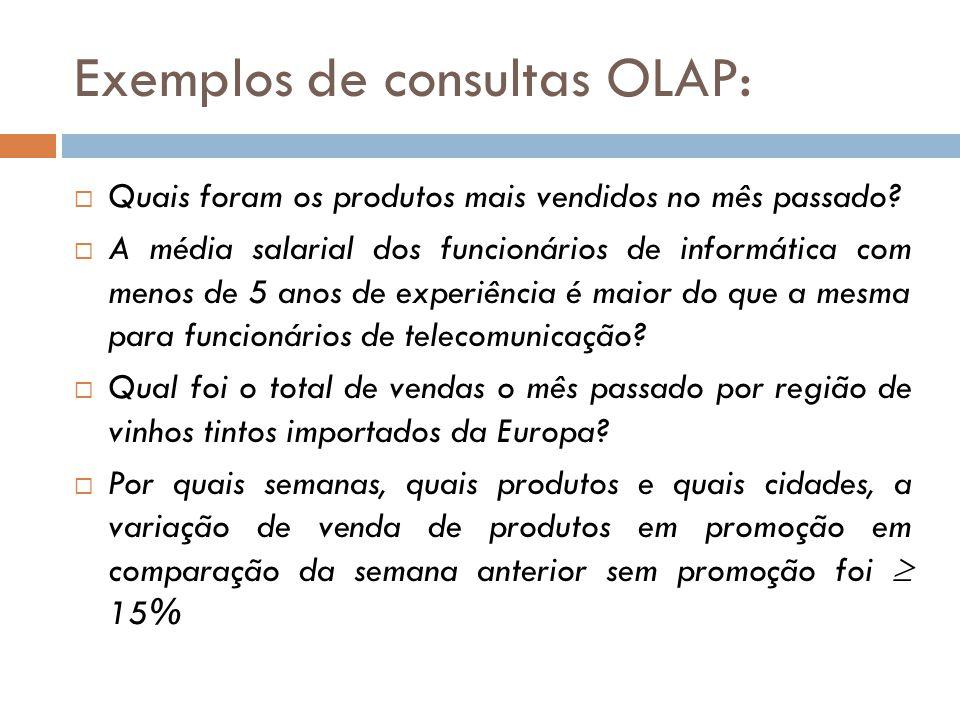 Exemplos de consultas OLAP: Quais foram os produtos mais vendidos no mês passado.