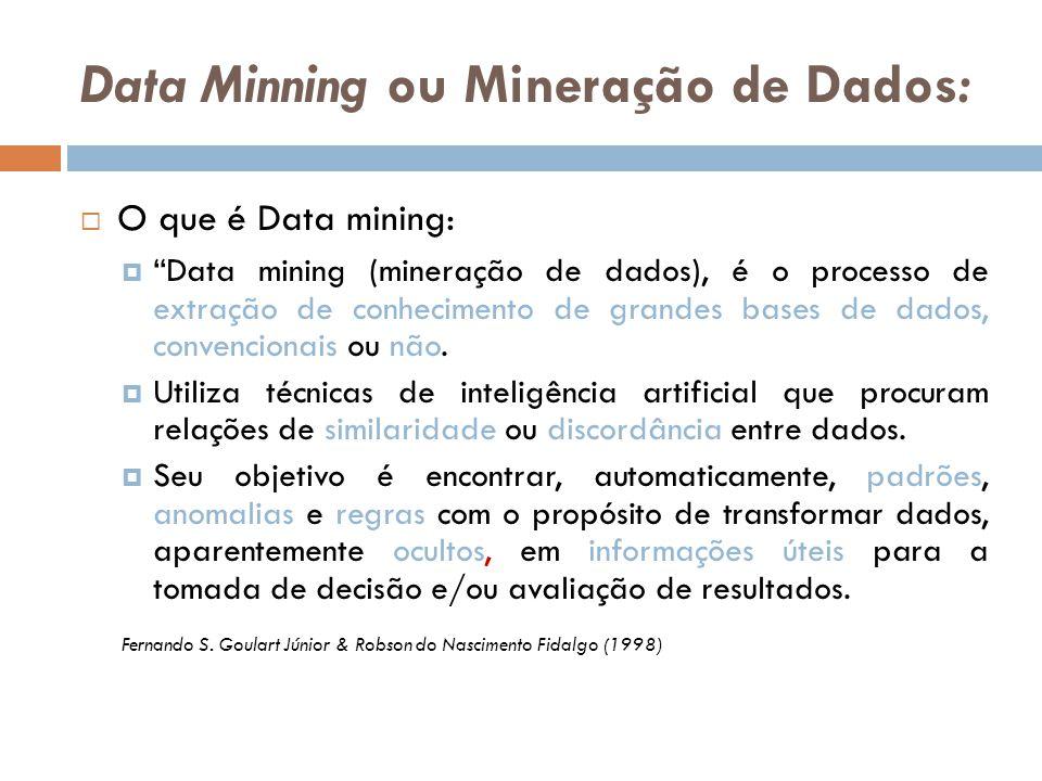 Data Minning ou Mineração de Dados: O que é Data mining: Data mining (mineração de dados), é o processo de extração de conhecimento de grandes bases de dados, convencionais ou não.