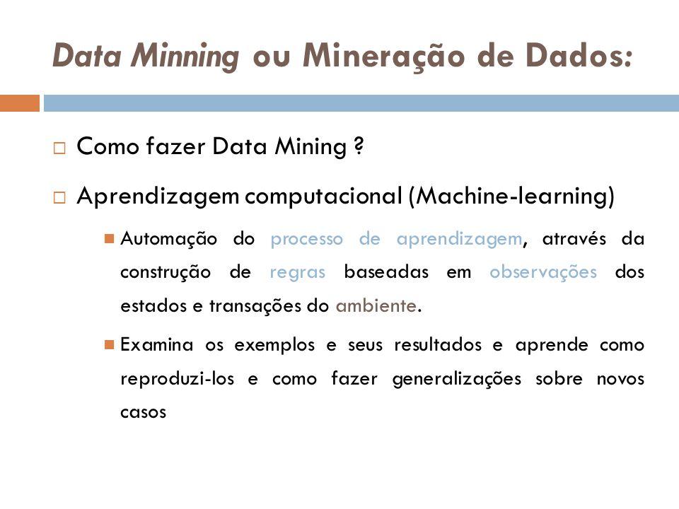 Data Minning ou Mineração de Dados: Como fazer Data Mining .