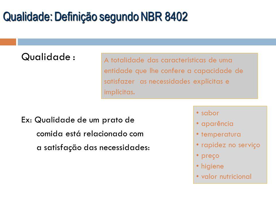 Qualidade: Definição segundo NBR 8402 A totalidade das características de uma entidade que lhe confere a capacidade de satisfazer as necessidades expl