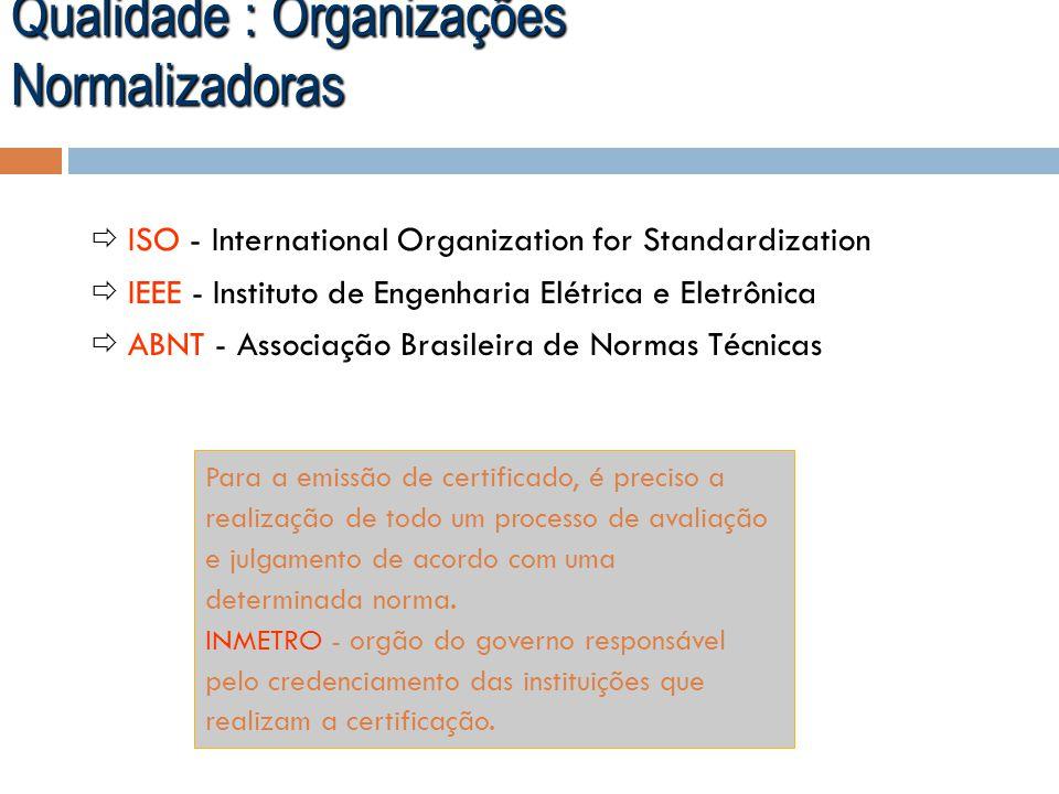 Qualidade : Organizações Normalizadoras ISO - International Organization for Standardization IEEE - Instituto de Engenharia Elétrica e Eletrônica ABNT