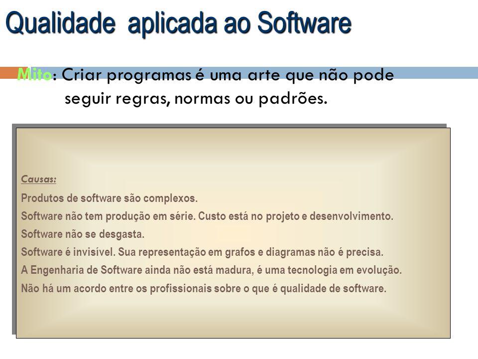 Qualidade aplicada ao Software Mito: Criar programas é uma arte que não pode seguir regras, normas ou padrões. Causas: Produtos de software são comple
