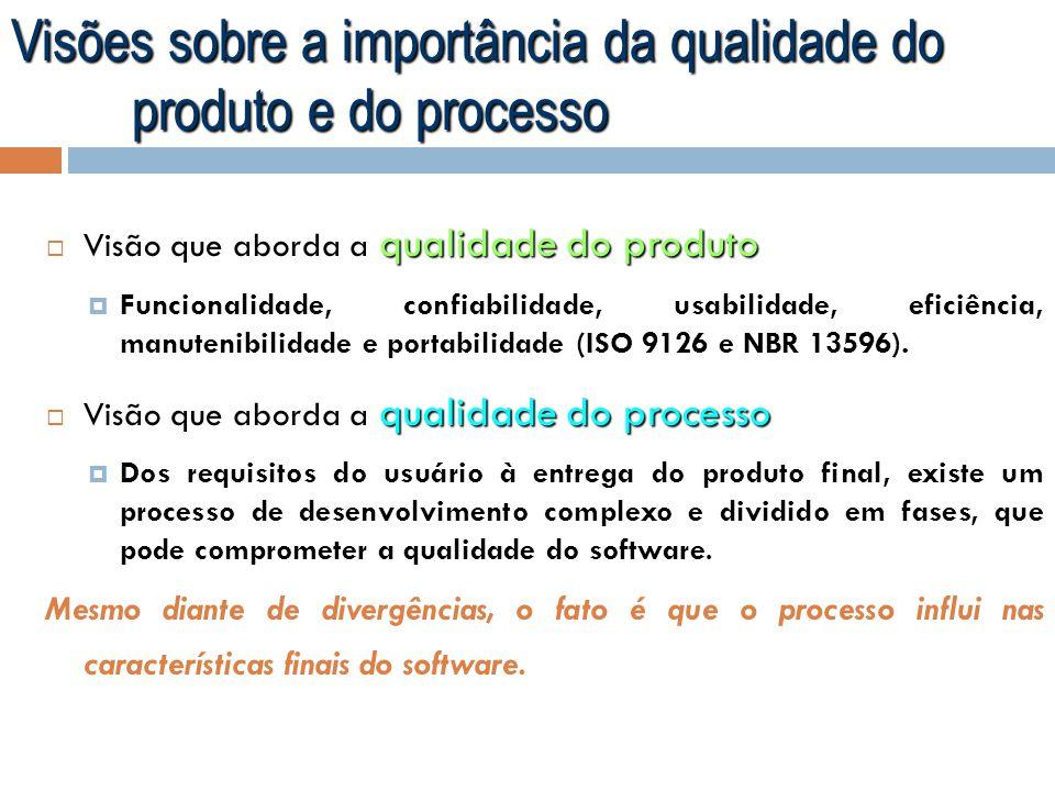 Visões sobre a importância da qualidade do produto e do processo qualidade do produto Visão que aborda a qualidade do produto Funcionalidade, confiabi
