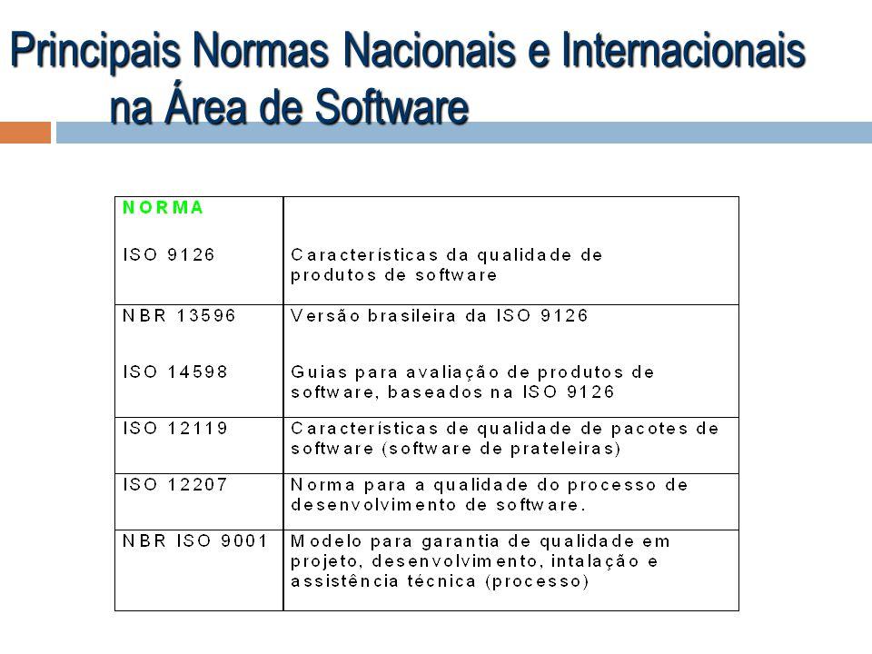 Principais Normas Nacionais e Internacionais na Área de Software