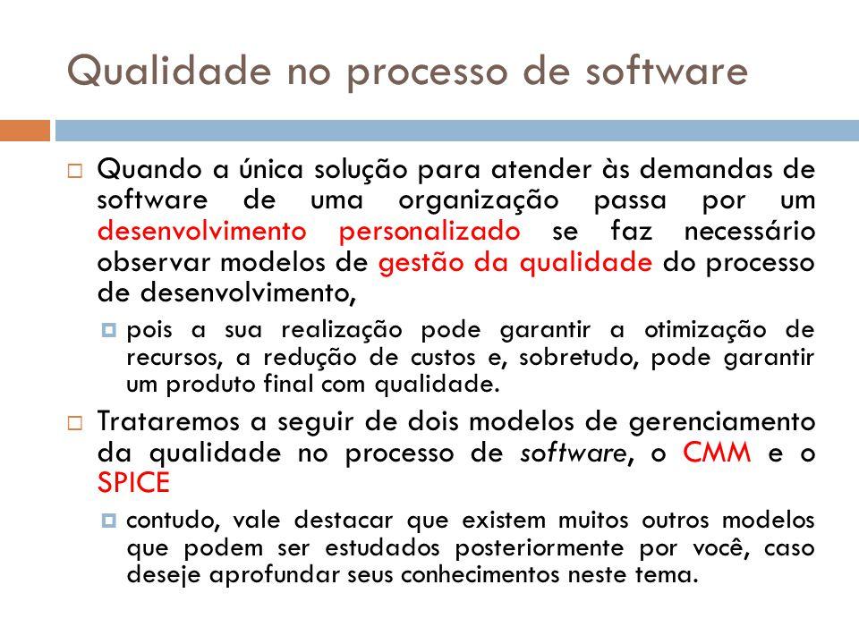 Qualidade no processo de software Quando a única solução para atender às demandas de software de uma organização passa por um desenvolvimento personal