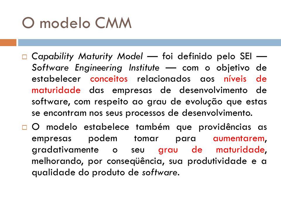 O modelo CMM Capability Maturity Model foi definido pelo SEI Software Engineering Institute com o objetivo de estabelecer conceitos relacionados aos n