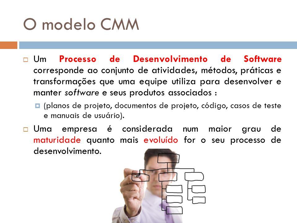O modelo CMM Um Processo de Desenvolvimento de Software corresponde ao conjunto de atividades, métodos, práticas e transformações que uma equipe utili