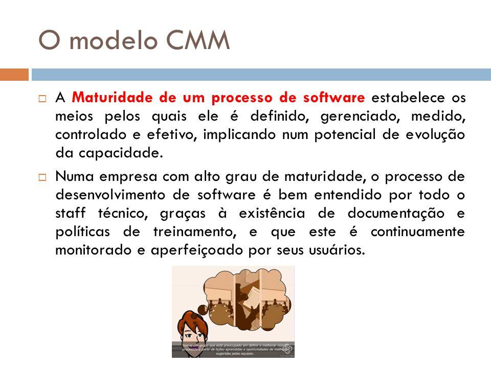 O modelo CMM A Maturidade de um processo de software estabelece os meios pelos quais ele é definido, gerenciado, medido, controlado e efetivo, implica
