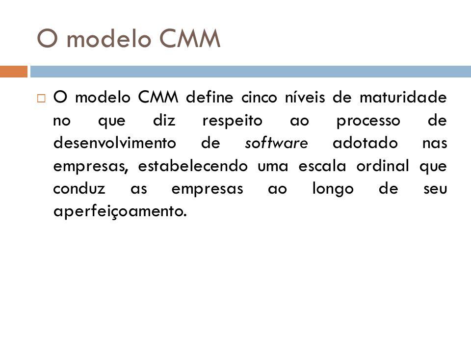 O modelo CMM O modelo CMM define cinco níveis de maturidade no que diz respeito ao processo de desenvolvimento de software adotado nas empresas, estab
