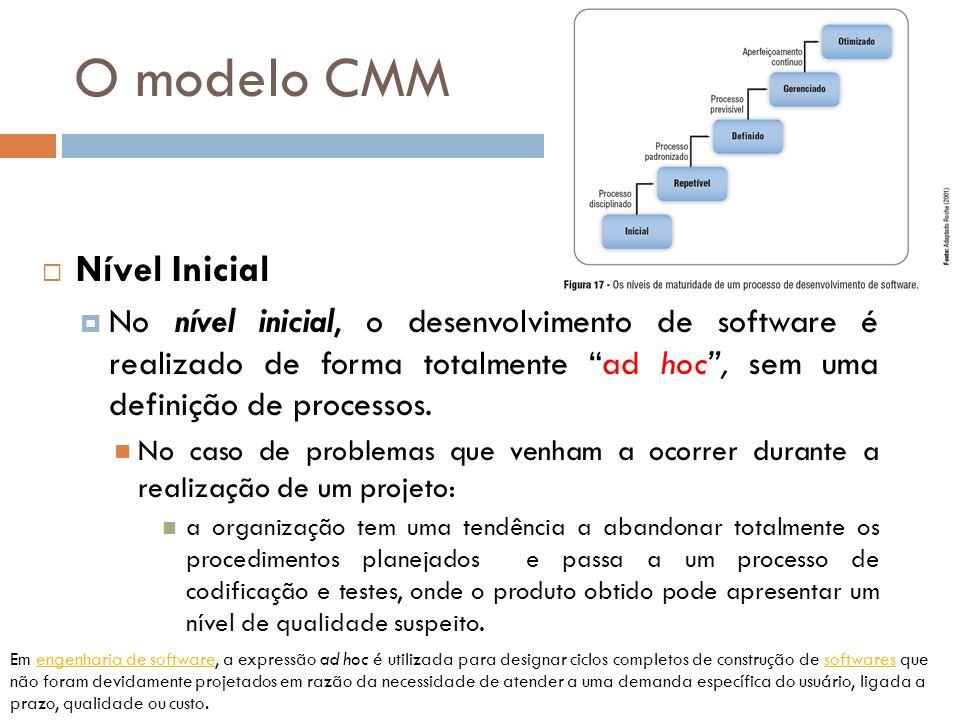 O modelo CMM Nível Inicial No nível inicial, o desenvolvimento de software é realizado de forma totalmente ad hoc, sem uma definição de processos. No