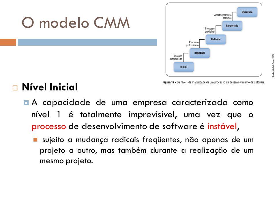 O modelo CMM Nível Inicial A capacidade de uma empresa caracterizada como nível 1 é totalmente imprevisível, uma vez que o processo de desenvolvimento