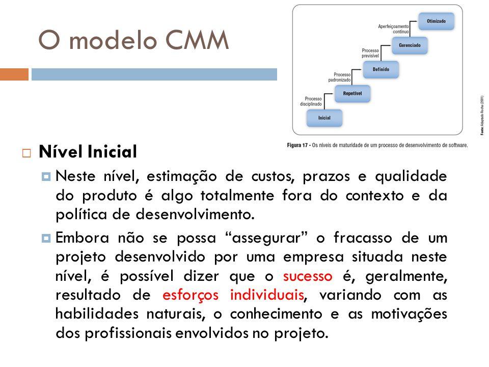 O modelo CMM Nível Inicial Neste nível, estimação de custos, prazos e qualidade do produto é algo totalmente fora do contexto e da política de desenvo
