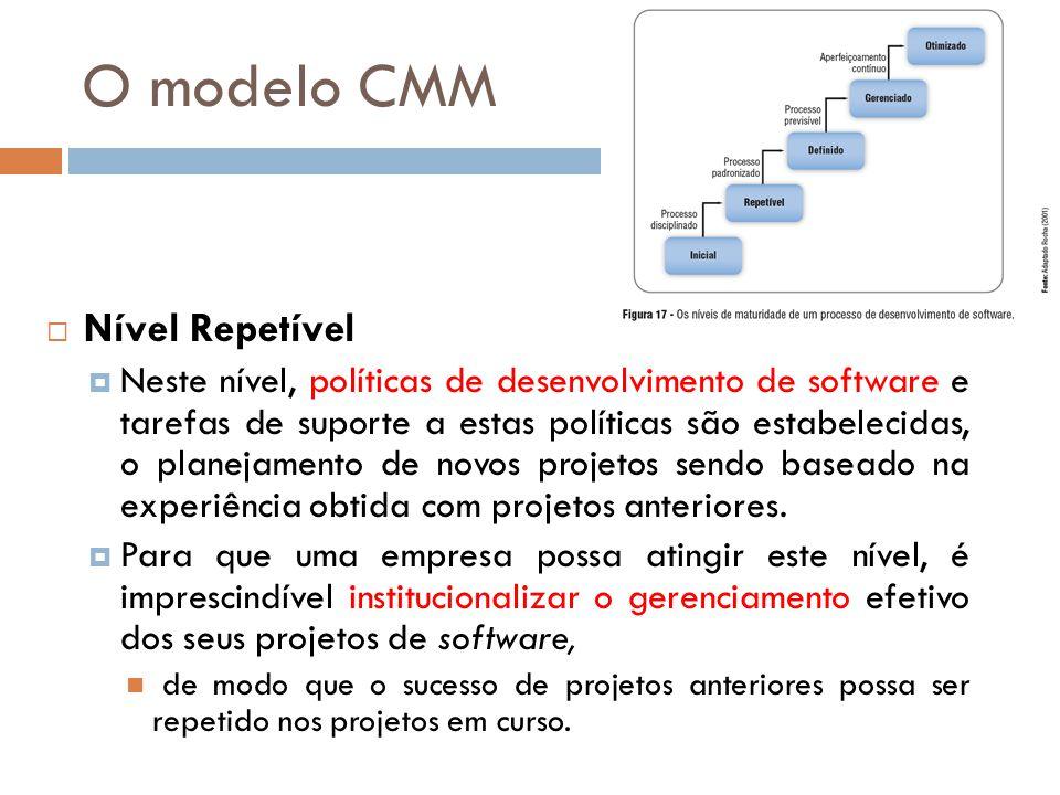 O modelo CMM Nível Repetível Neste nível, políticas de desenvolvimento de software e tarefas de suporte a estas políticas são estabelecidas, o planeja