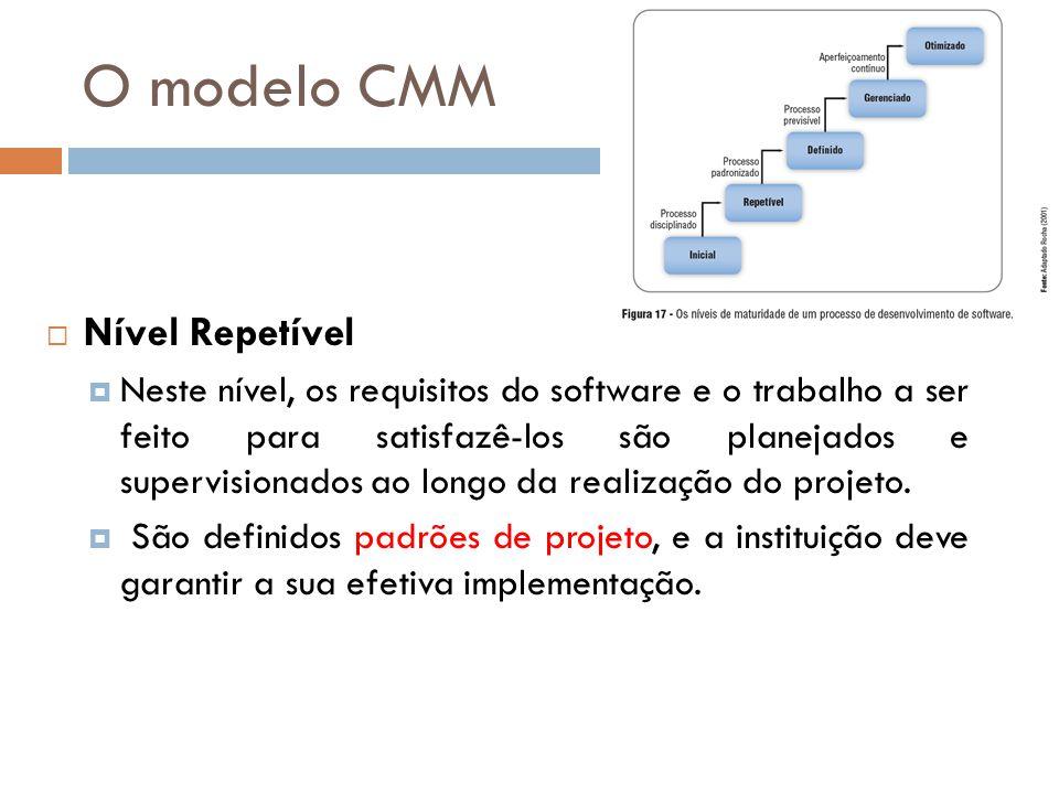 O modelo CMM Nível Repetível Neste nível, os requisitos do software e o trabalho a ser feito para satisfazê-los são planejados e supervisionados ao lo