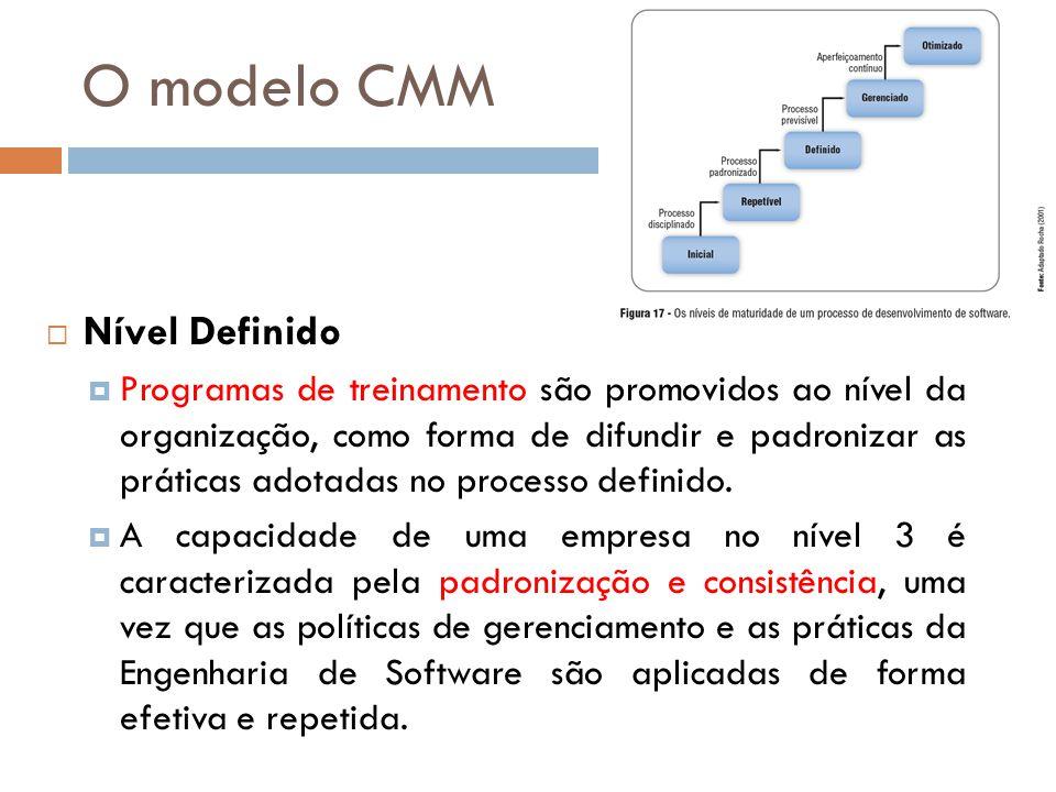 O modelo CMM Nível Definido Programas de treinamento são promovidos ao nível da organização, como forma de difundir e padronizar as práticas adotadas