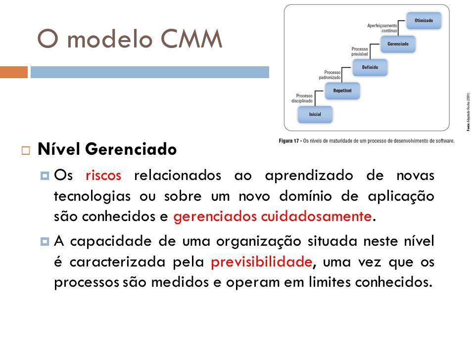 O modelo CMM Nível Gerenciado Os riscos relacionados ao aprendizado de novas tecnologias ou sobre um novo domínio de aplicação são conhecidos e gerenc