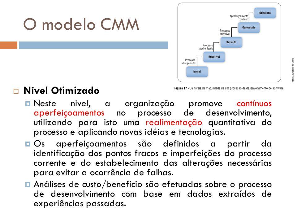 O modelo CMM Nível Otimizado Neste nivel, a organização promove contínuos aperfeiçoamentos no processo de desenvolvimento, utilizando para isto uma re