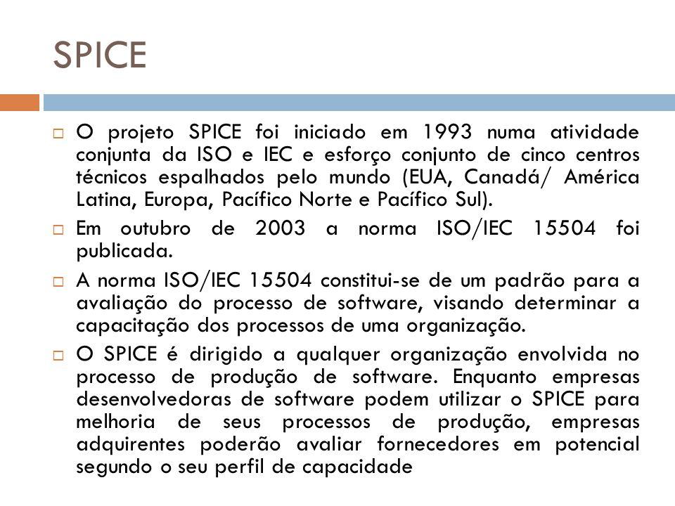 SPICE O projeto SPICE foi iniciado em 1993 numa atividade conjunta da ISO e IEC e esforço conjunto de cinco centros técnicos espalhados pelo mundo (EU