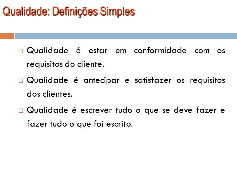 Qualidade: Definições Simples Qualidade é estar em conformidade com os requisitos do cliente. Qualidade é antecipar e satisfazer os requisitos dos cli
