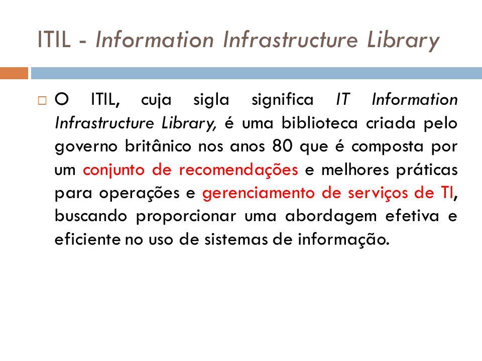 ITIL - Information Infrastructure Library O ITIL, cuja sigla significa IT Information Infrastructure Library, é uma biblioteca criada pelo governo britânico nos anos 80 que é composta por um conjunto de recomendações e melhores práticas para operações e gerenciamento de serviços de TI, buscando proporcionar uma abordagem efetiva e eficiente no uso de sistemas de informação.