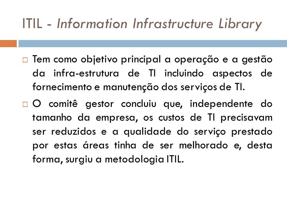 ITIL - Information Infrastructure Library Tem como objetivo principal a operação e a gestão da infra-estrutura de TI incluindo aspectos de fornecimento e manutenção dos serviços de TI.