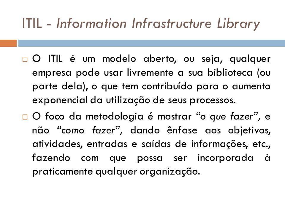 ITIL - Information Infrastructure Library O ITIL é um modelo aberto, ou seja, qualquer empresa pode usar livremente a sua biblioteca (ou parte dela), o que tem contribuído para o aumento exponencial da utilização de seus processos.