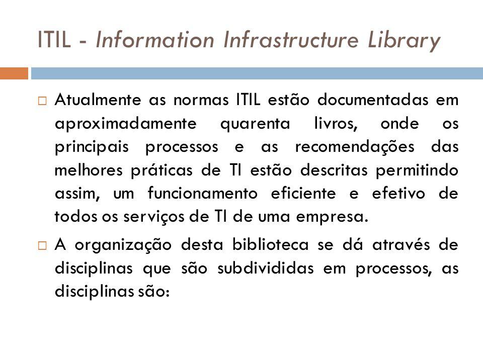ITIL - Information Infrastructure Library Atualmente as normas ITIL estão documentadas em aproximadamente quarenta livros, onde os principais processos e as recomendações das melhores práticas de TI estão descritas permitindo assim, um funcionamento eficiente e efetivo de todos os serviços de TI de uma empresa.
