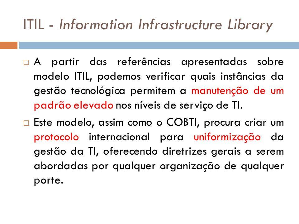 ITIL - Information Infrastructure Library A partir das referências apresentadas sobre modelo ITIL, podemos verificar quais instâncias da gestão tecnológica permitem a manutenção de um padrão elevado nos níveis de serviço de TI.