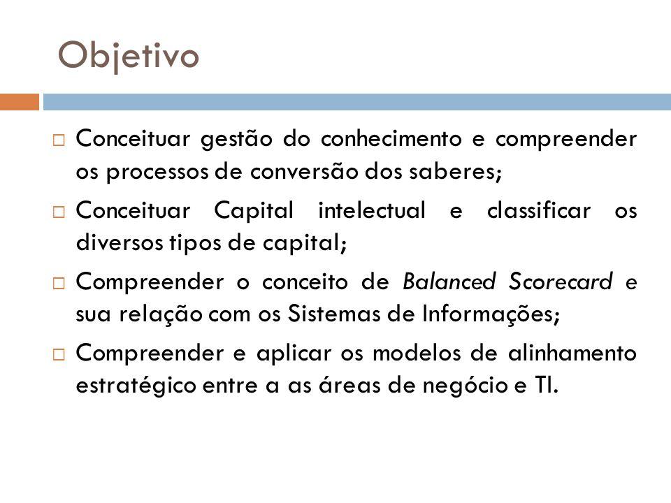Recursos de Sistemas de Informação e Balanced Scorecard.
