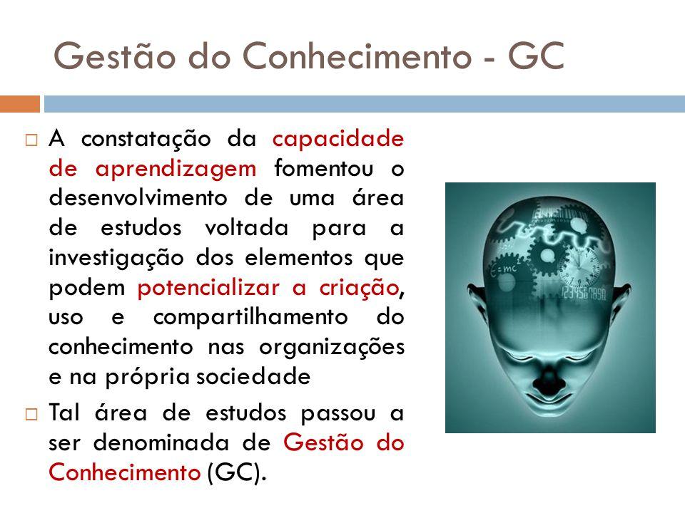 Gestão do Conhecimento - GC Gestão do Conhecimento busca: compreender e desenvolver técnicas e metodologias que possam ampliar as experiências, habilidade e competências dos colaboradores, das organizações e da sociedade como um todo.