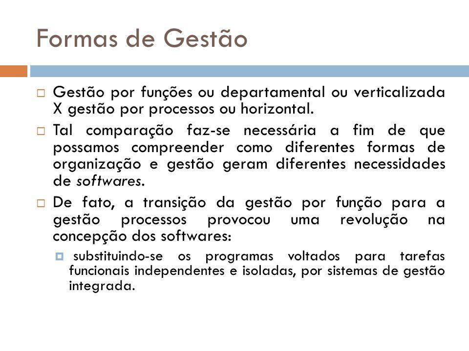 Formas de Gestão Gestão por funções ou departamental ou verticalizada X gestão por processos ou horizontal. Tal comparação faz-se necessária a fim de