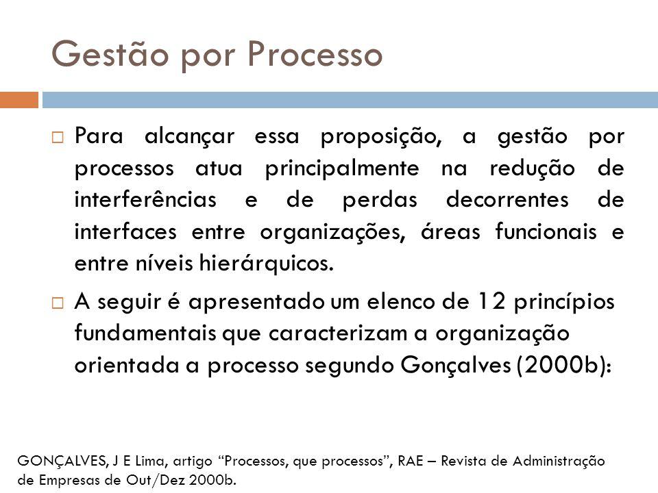 Gestão por Processo Para alcançar essa proposição, a gestão por processos atua principalmente na redução de interferências e de perdas decorrentes de